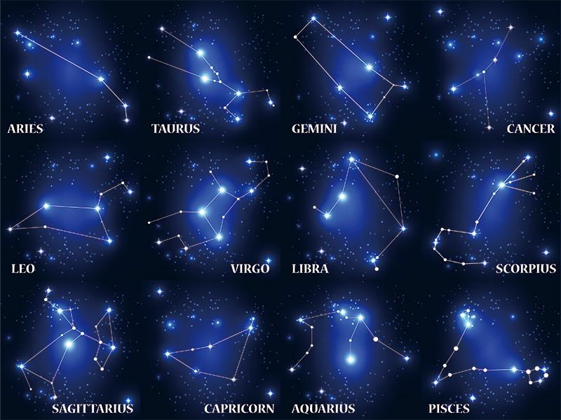 12星座のイメージ