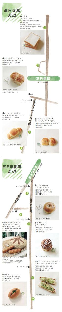 高円寺のパン屋マップ