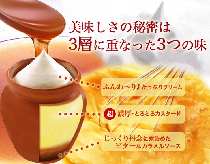 神戸魔法の壷プリンの美味しさの秘密