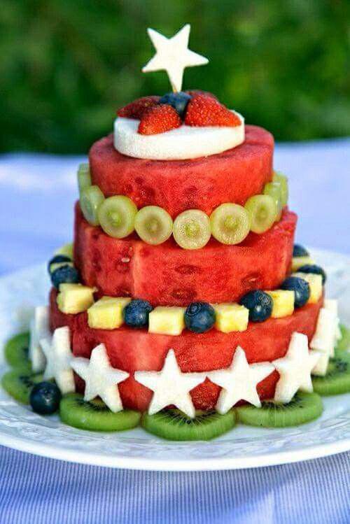 スイカのデコレーションケーキ スイカのアート・デコレーションアイデア