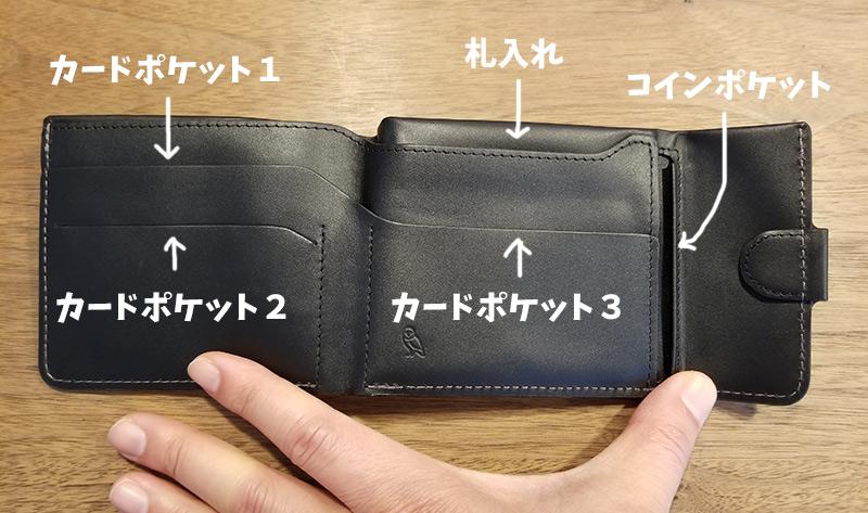 開いた状態 スリムでコンパクトな財布「ベルロイ コインフォルド ウォレット」