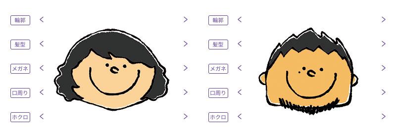 シカケテガミのカスタムオーダーイメージ 顔のカスタマイズ