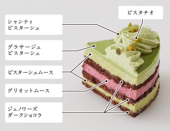ノエルピスターシュのケーキ詳細説明
