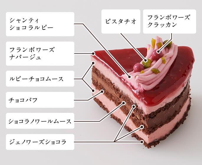 ルージュノエルのケーキ詳細説明